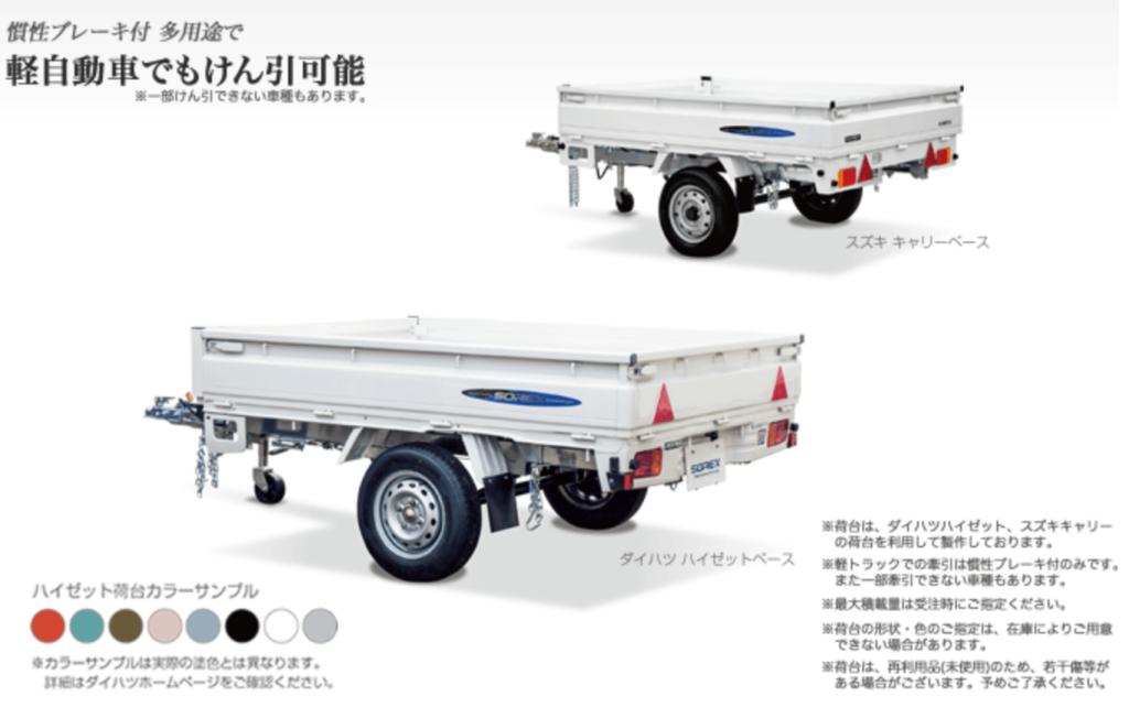 SOREX KC250K/KC350K